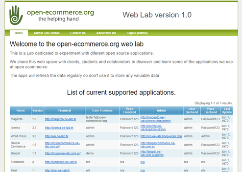 Open Source Demo Sites, Applications Test Drive | open